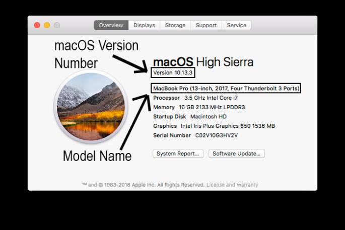 macOS model_name-OS_version